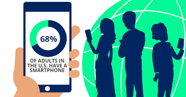 Guide to Getting the Most from Your Smartphone